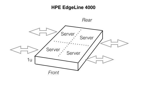 HPE_EL4000_diagram