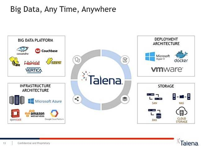 Talena_coverage_slide