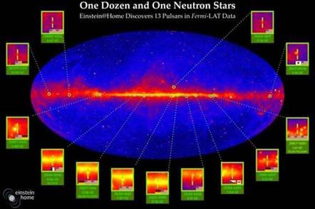 Einstein@home's 13 new pulsars