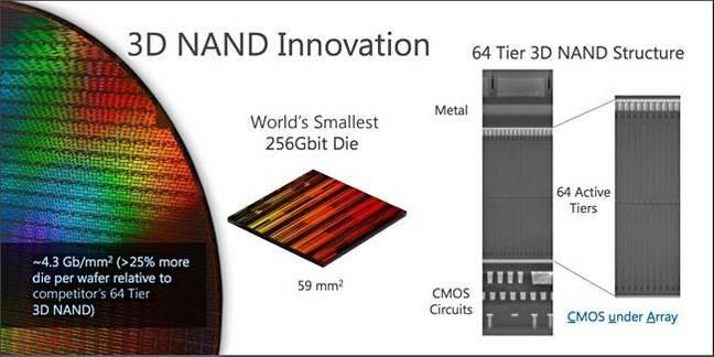 Micron_64_layer_3d_NAND