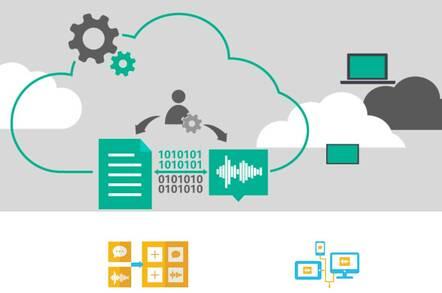 Microsoft's Custom Speech Service