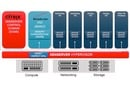 Bitdefender and Citrix's hypervisor introspection in action