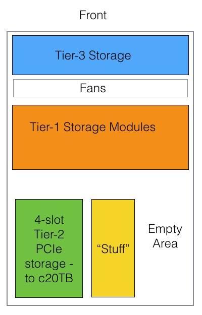 IRIS_1_HW_layout