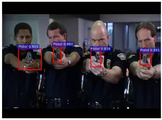 Gun Object Detection