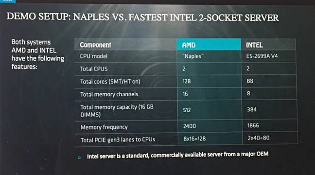 AMD_NAples_Slide_1