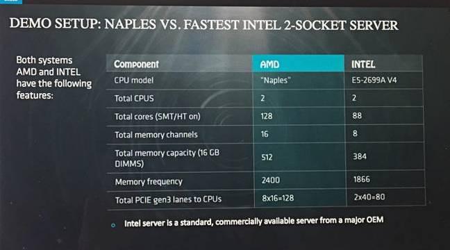 AMD_NAples_Slide_1