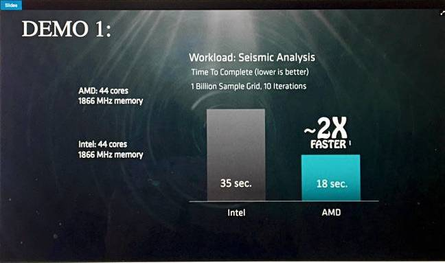 AMD_NAples_Slide_2