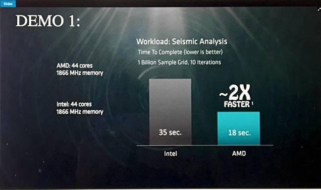 AMD_NAples_Slide_2