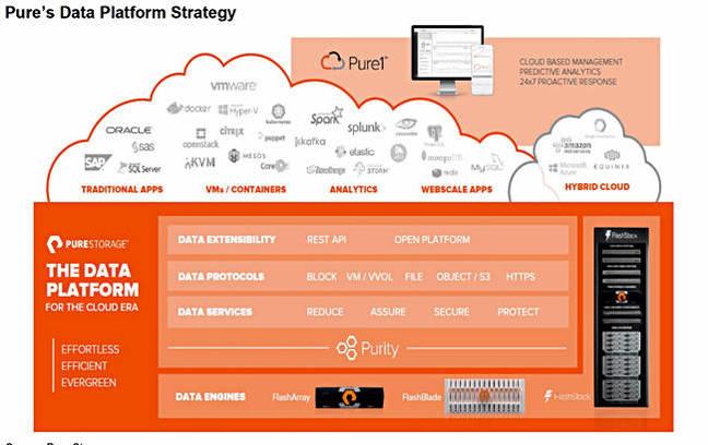 Pure_Data_platform