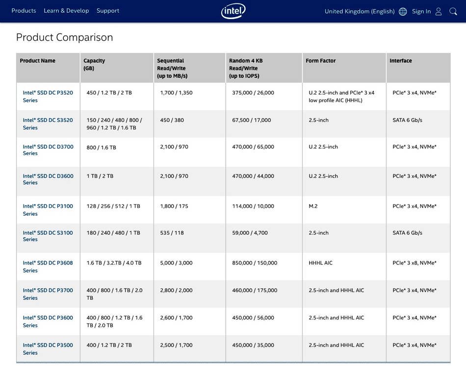 Intel reveals Optane SSDs: 375GB to start, at surprising speed • The