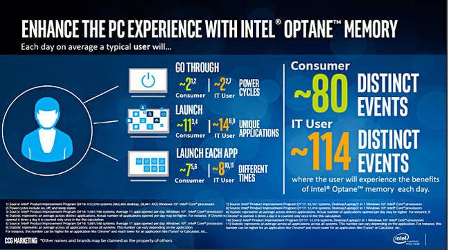Optane_Memory_events