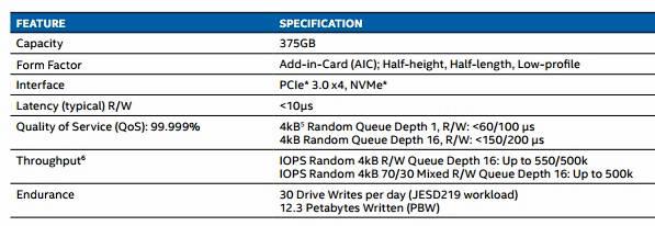 P4800X_performance_table