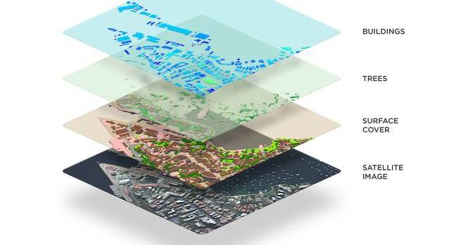 Geoscape layers