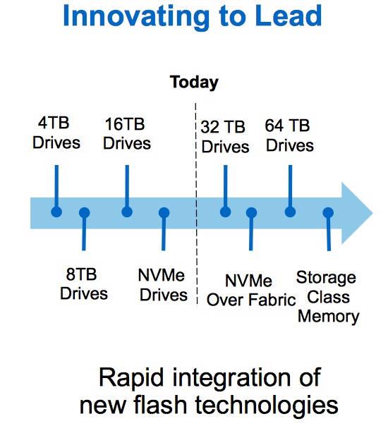 NetApp_roadmap