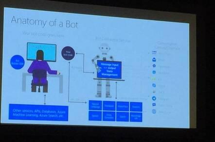Slide from Build 2017 bot talk