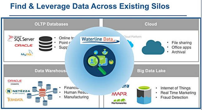 Waterline_Data_overview