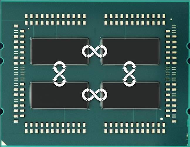 In the Epyc center: More Zen server CPU specs, prices sneak