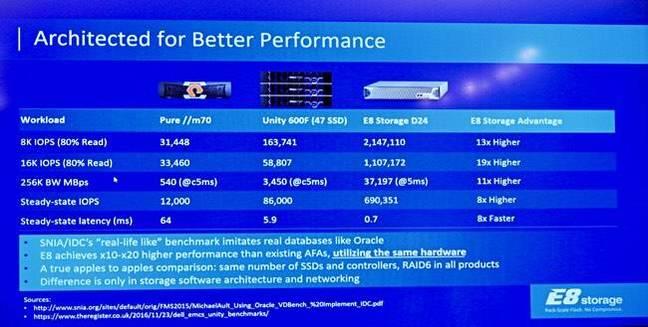 E8_performance_650