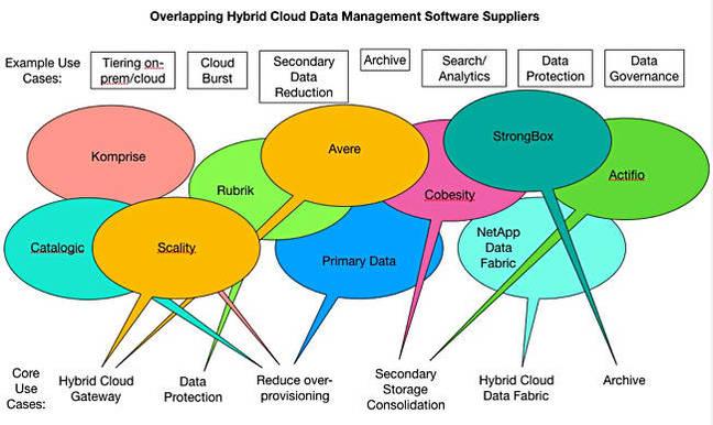 Data_management_muddle