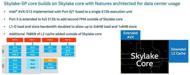 Intel bolts bonus gubbins onto Skylake cores, bungs dozens