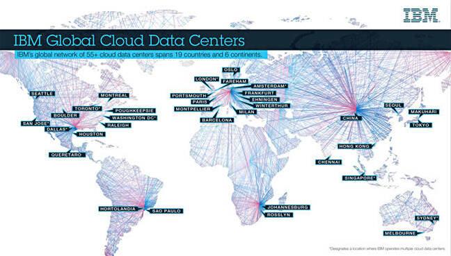 IBM_CLoud_global_Data_centers