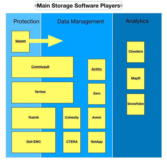 Main_Storage_SW_Players