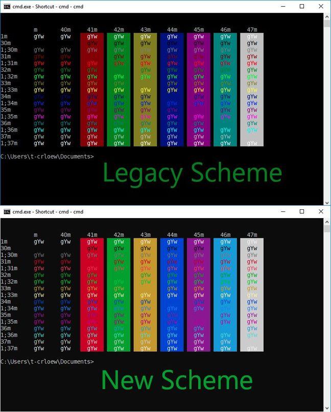 Microsoft's new colour scheme for Windows Console