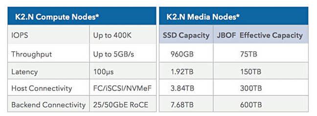 K2en_nodes
