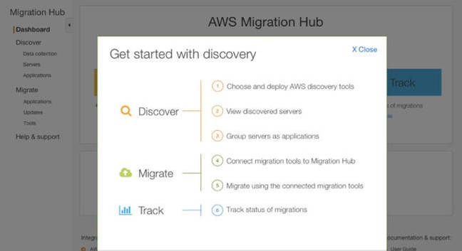 AWS migration hub steps