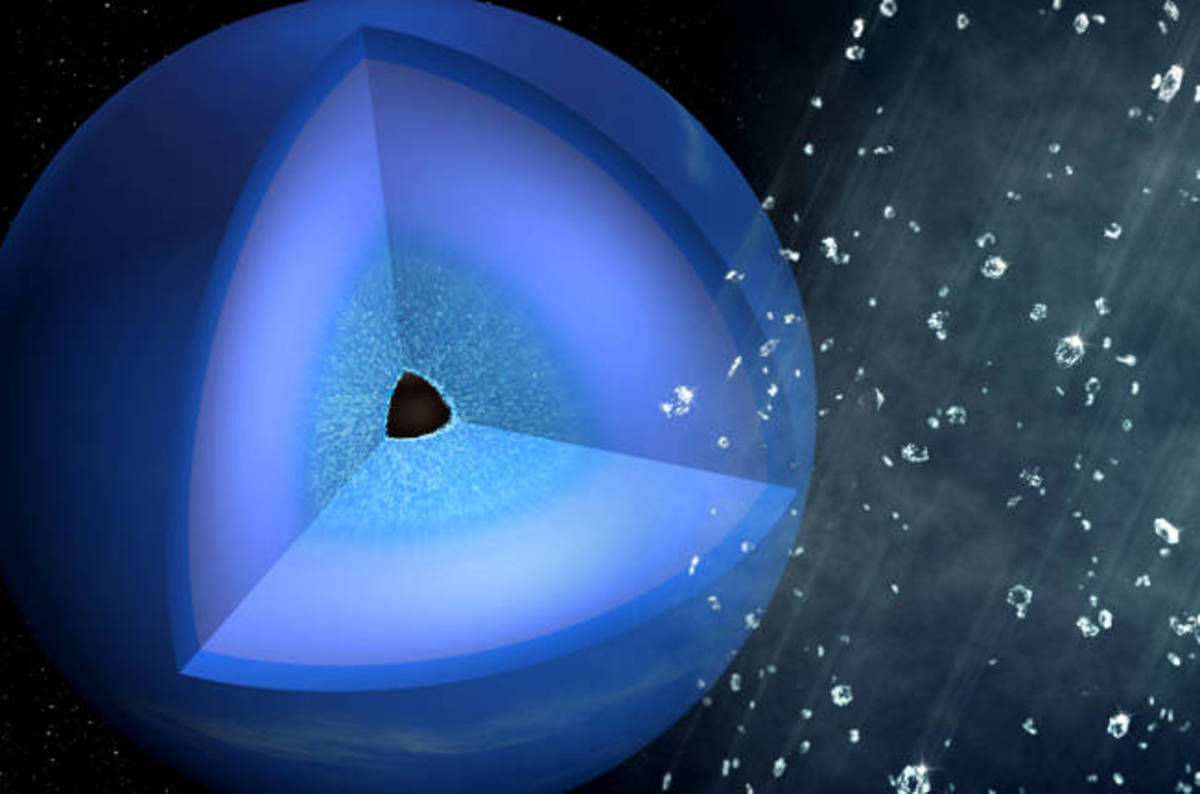 Uh oh, scientists know how those diamonds got in Uranus, and they're telling everyone!