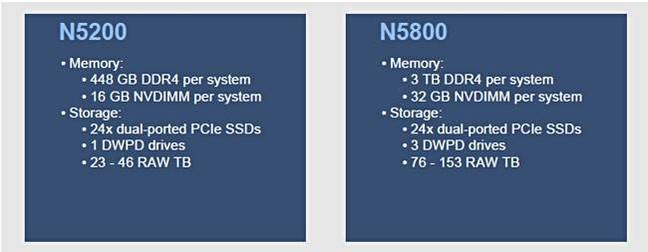 Tegile_N_Series_twosome