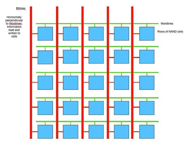 NAND_array_schematic
