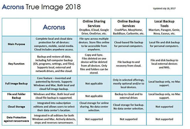 Acronis_TI_2018_1