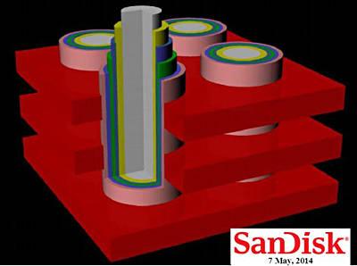 SanDisk_3D_NAND_concept