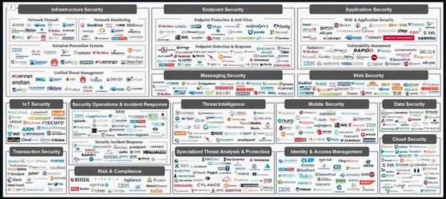 VMware security ecosystem slide
