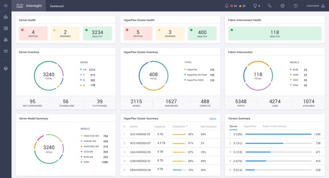 A dashboard from Cisco's new intersight UCS manager cloud service