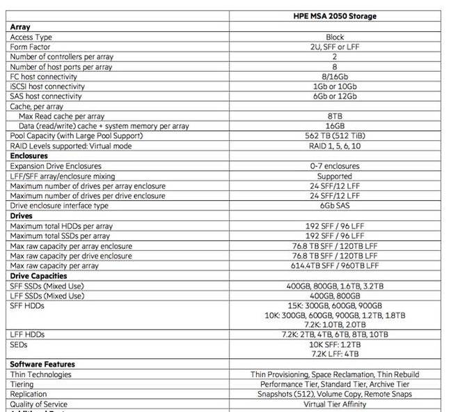 HPE_MSA_2050_tech_sheet