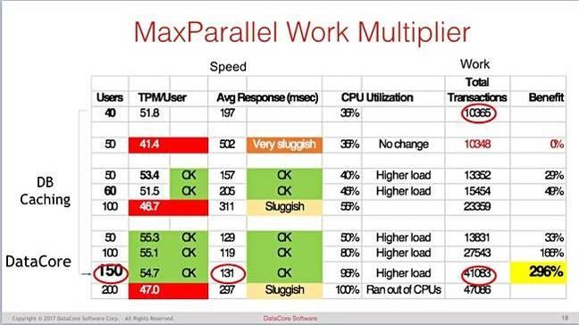 MaxParallel_Multiplier