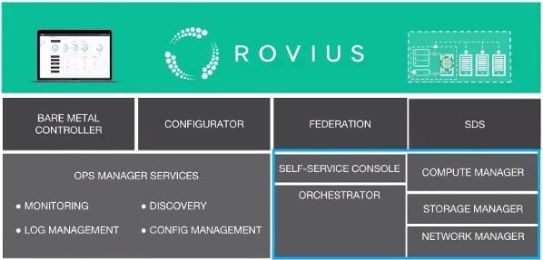 Rovius cloud