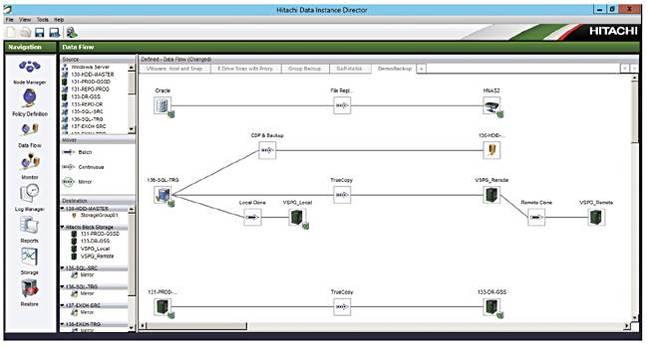 Vantara_HDID_v6_workflow_GUI
