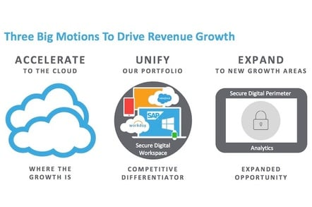 Citrix's single-slide strategy, Q3 2017