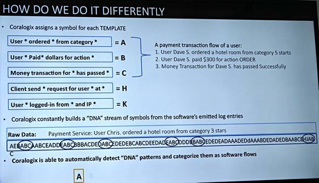 Coralogix_Template_DNA_check
