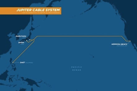 JUPITER submarine cable