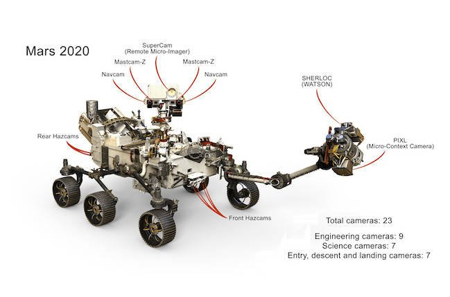 NASA's Next Mars Rover Is Going To Be Seriously Badarse