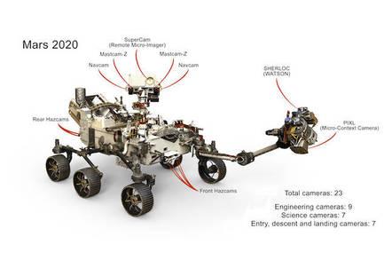 Curiosity 2020's camera manifest