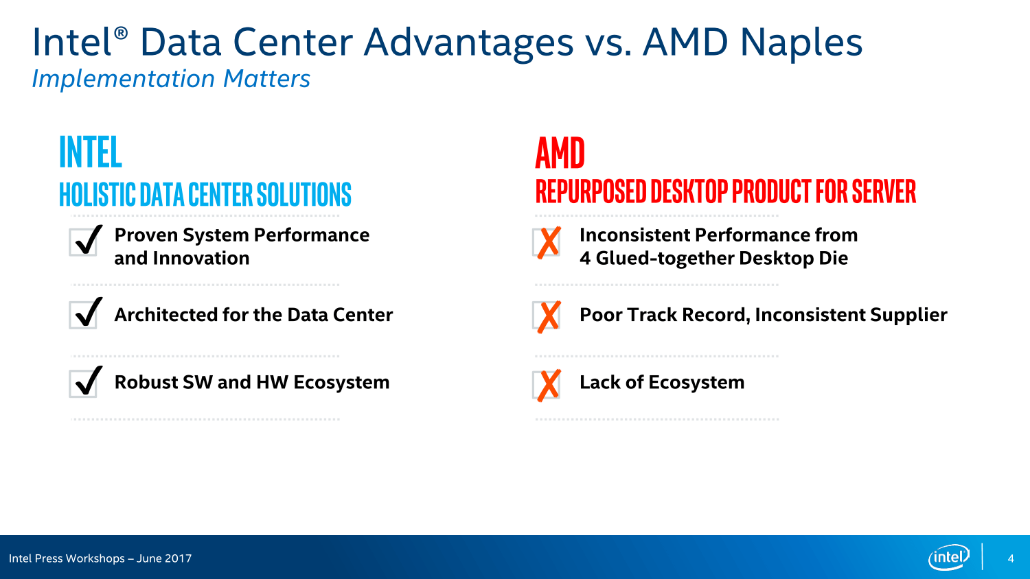 AMD, Intel hate Nvidia so much they're building a laptop chip to