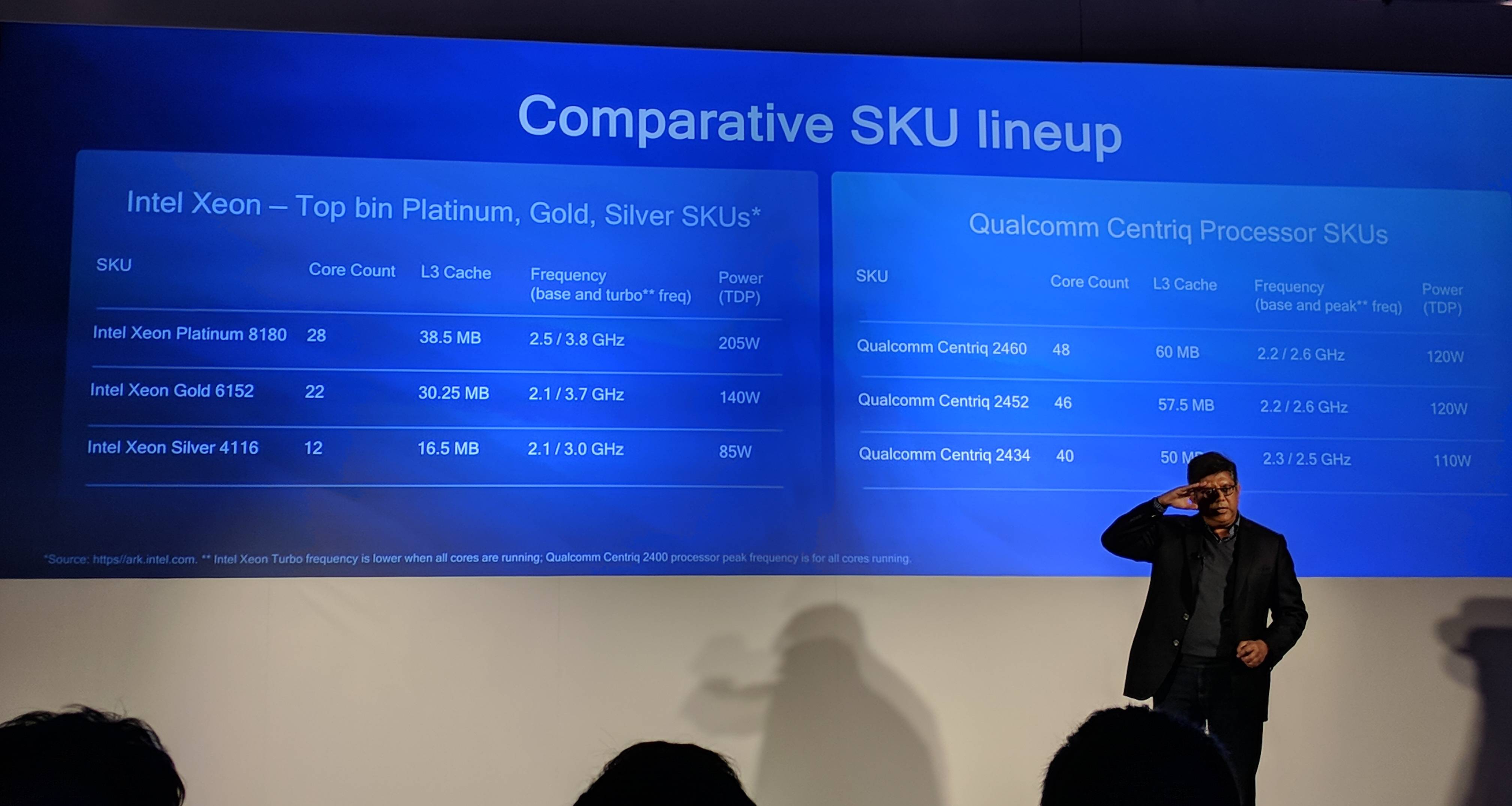 Qualcomm is shipping next chip it'll perhaps get sued for