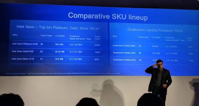 photo of SKU slide