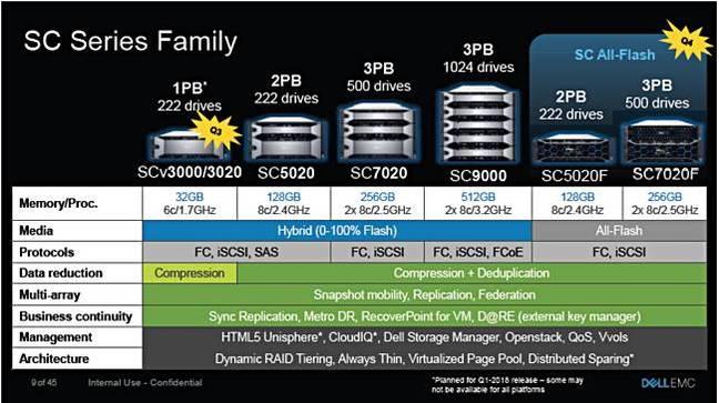SC_family_2017_650