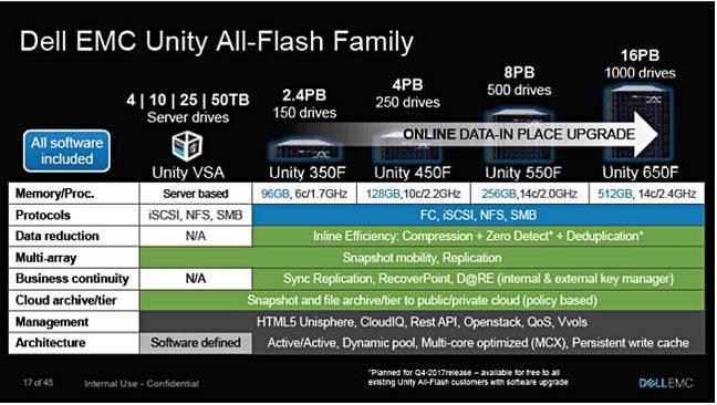 Unity_family_2017
